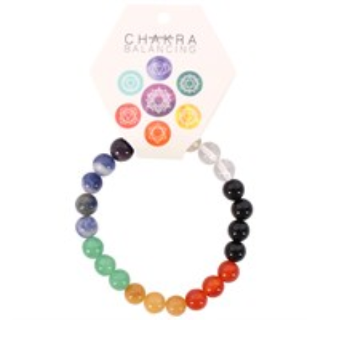 Chakra Sphere Necklace